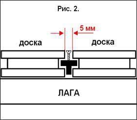 Монтаж террасной доски ДПК ECODECK