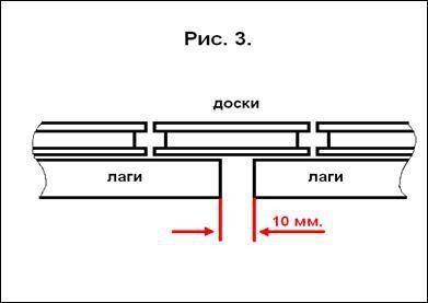 Инструкция по монтажу ECODECK шовная