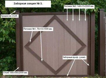 Забор сплошной из ДПК