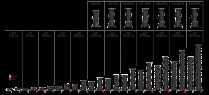 регулируемые опоры Pedestal