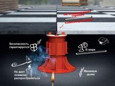 Огнестойкая регулируемая опора